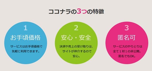 ココナラ 3つの特徴